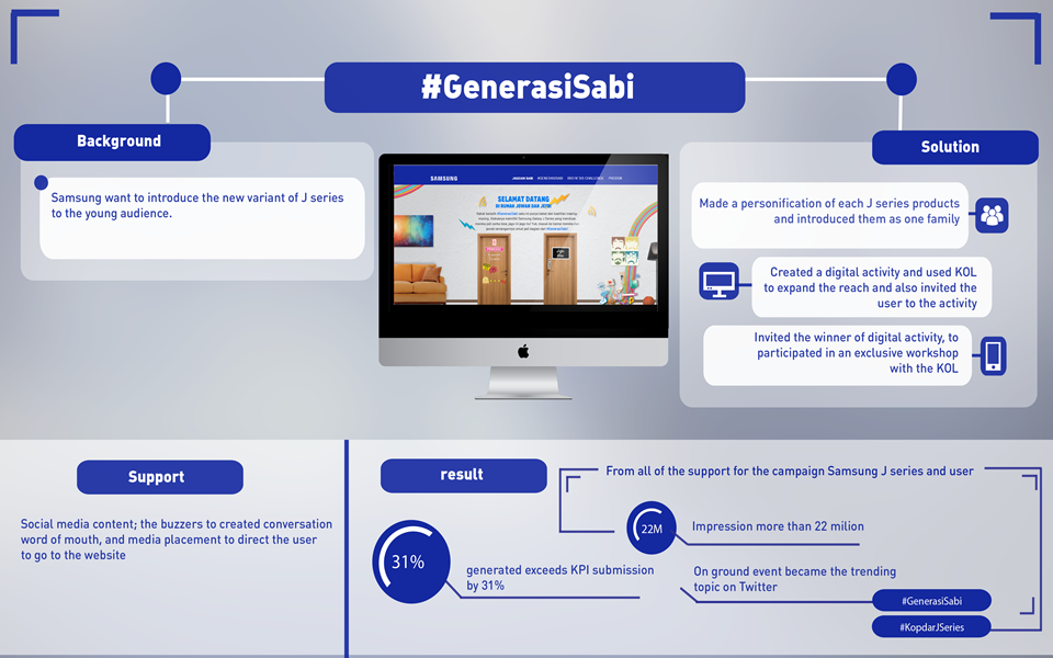 Samsung - GenerasiSabi - Growmint Digital Creative Agency Jakarta, Indonesia.pptx